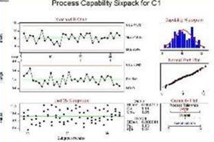 کنترل کیفیت آماری (spc)