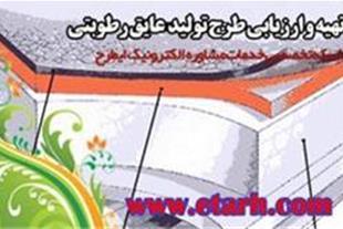 ارائه طرح توجیهی تولید انواع عایق رطوبتی etarh.com