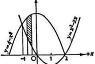 تدریس خصوصی ریاضی اول دوم سوم و حسابان/مدرس قلم چی