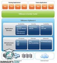 نرم افزار vSphere شرکت VMware نسخه Enterprise plus