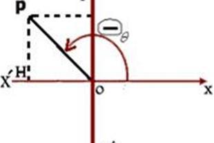 تدریس خصوصی ریاضی عمومی 1و2 ، ریاضی پایه در ساری