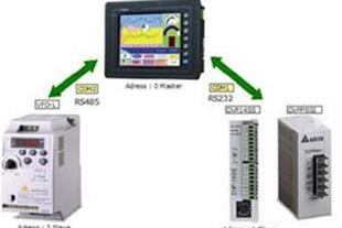 اینورتر، سافت استارتر،plc/inverter/delta/lg/vacon/