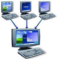 آموزش های مجازی سازی یا Virtualization