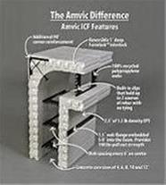 طراحی و اجرای خانه های بتنی ICF
