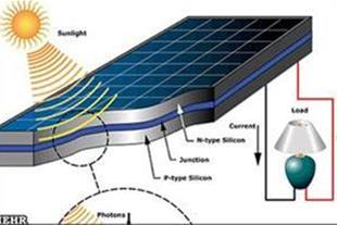 استفاده از انرژی خورشیدی در پایگاه پاور تکنولوژی