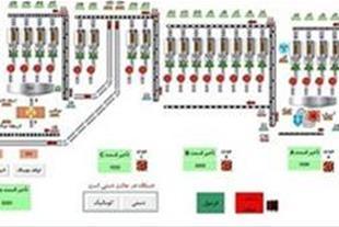 اتوماسیون ماشین آلات و خطوط تولید
