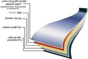 نصب و فروش ایزوگام-قیرگونی (عایق پوشان تهران)