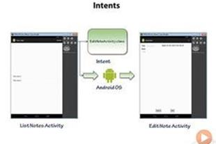 آموزش ساخت یک برنامه ساده اندروید با Java