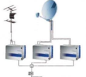 آموزش نصب آنتن مرکزی - 1