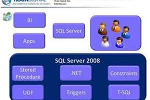 آموزش آزمون 70-433 : SQL Server 2008 Development
