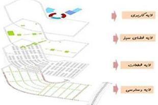 فروش زمین مسکونی در کیش ، خرید زمین در کیش