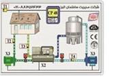 HVAC کنترل هوشمند چیلر ( سرمایش )
