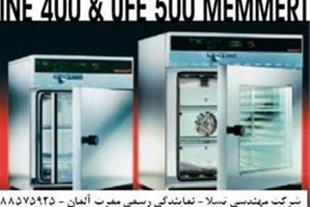 شرکت مهندسی تسلا - آون دیجیتال