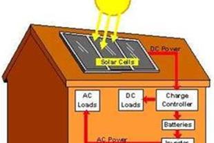 فروشگاه آفتاب الکتریک