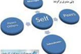 سیستم ارزشیابی عملکرد (مدیریت عملکرد ) پرسنل