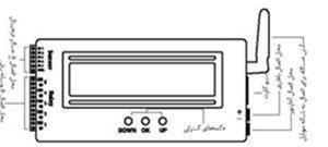 مبدل 4 به1 انتقال تصویر و دیتا - 1