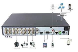 فروش دستگاه DVR 960H  با قیمت مناسب