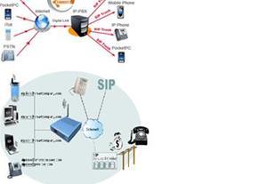 تعمیر و نگهداری مراکز مخابراتی و PBX وVOIP