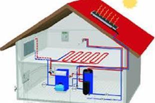 سیستم گرمایشی ، هیتر ، یونیت هیتر ، هیتر جت