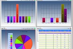 تجزیه و تحلیل های آماری با نرم افزار spss
