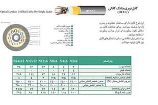 کابل فیبر نوری خشک کانالی - 1