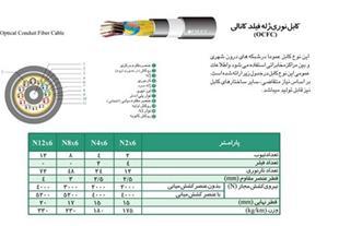 کابل نوری ژله فیلد کانالی - 1