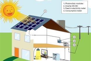 طراحی و اجراء سیستم برق خورشیدی