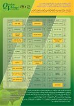 آموزش تخصصی سیستمهای اتوماسیون SIEMENS