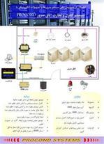 سیستم کنترل و نظارت اتاق سرور