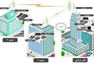 ارتباط بین دفاتر و شعب شرکتها با فناوری ویپ