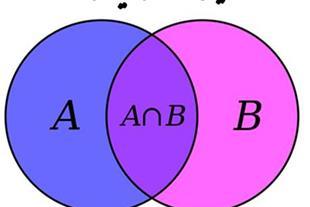 تدریس خصوصی ریاضی متوسطه