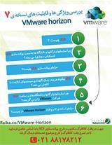 پیاده سازی و نصب و اجرای پروژه vmware horizon VDI