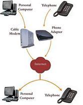 ویپ(voip) جایگزین سانترال و منشی تلفنی