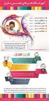 آموزش هنر و خلاقیت به کودکان در اصفهان