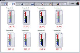 کنترل دمای انبار دارو و مواد فاسد شدنی