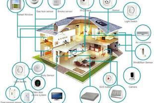 مرکز تخصصی خدمات هوشمندسازی و اتوماسیون ساختمان