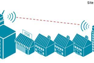 فروش نصب شبکه بیسیم wireless