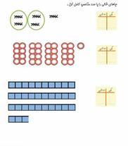 تدریس خصوصی ریاضی ابتدایی توسط معلم پایه ششم