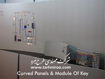 تابلوهای میمیک موزائیکی باسطح خمیده (CURVE Models)
