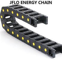 زنجیر انرژی گاید