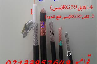 کابل کواکسیال RG قابل توجه همکاران