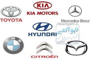 وام خودرو و تامین فوری سرمایه تا 50% ارزش خودرو