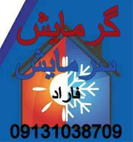 فروش رادیاتور پنلی در اصفهان با قیمت استثنایی