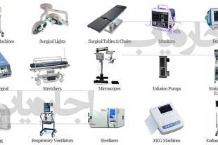 اجاره تجهیزات پزشکی ( اجاره یاب )