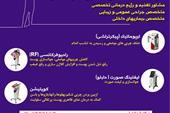 لیپوماتیک در تبریز