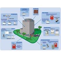 ارائه خدمات اتوماسیون ساختمانی(BMS)در سراسر ایران