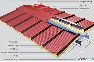 سقف شیب دار - ساندویچ پانل پلی اورتان - 1