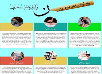 تدریس خصوصی ابتدایی تا دانشگاه