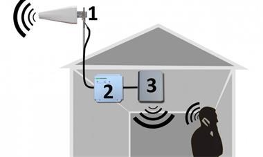 تقویت سیگنال آنتن موبایل - 1