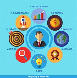بازاریابی حرفه ای برای کسب و کار شما - 1